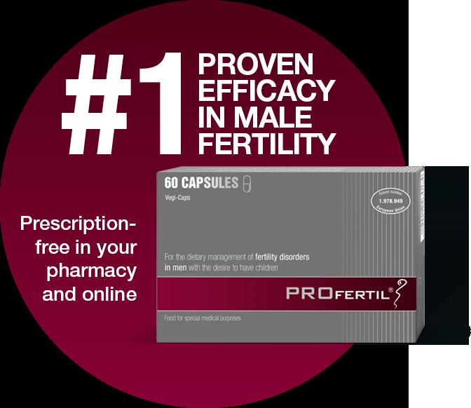 PROFERTIL®: #1 för behandling av mannen